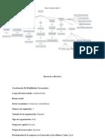 Actividad 2 Cuadro Conceptual y Encuesta a Directivo-1