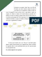 simulacion de un sistema de servicio de una tienda abarrotes con mejoras en sofware arena