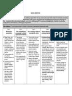 Competency- Service Orientation