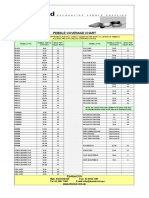 New Pebble coverage Chart June 05.pdf