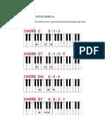 Chord Keyboard Untuk Pemula