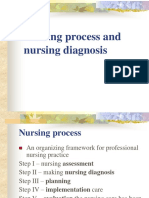 Nursing Proc