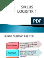 siklus logistik