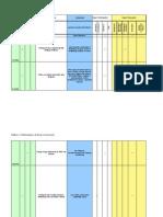I-Open Civic Forum Midtown Wednesdays Tracking Sheet