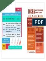 Lochial Discharges