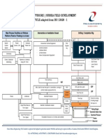 Subsea Field Development Lifecycle 2d
