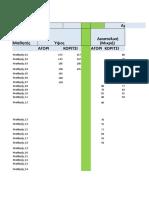 Υπολογιστικό φύλλο - Φυλετικός διμορφισμός, ποσοτική γενετική και στατιστική