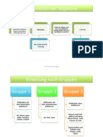 Adjektive-kurz.pdf