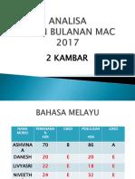 Analisa Ujian Bulanan 2017
