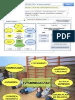 Contextualizacion EF Tema2