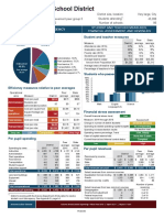 Auditor General Report 2015-16 TUSD