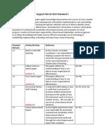 support file for elcc standard 1