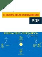 Sistema Solar en Movimiento[1]