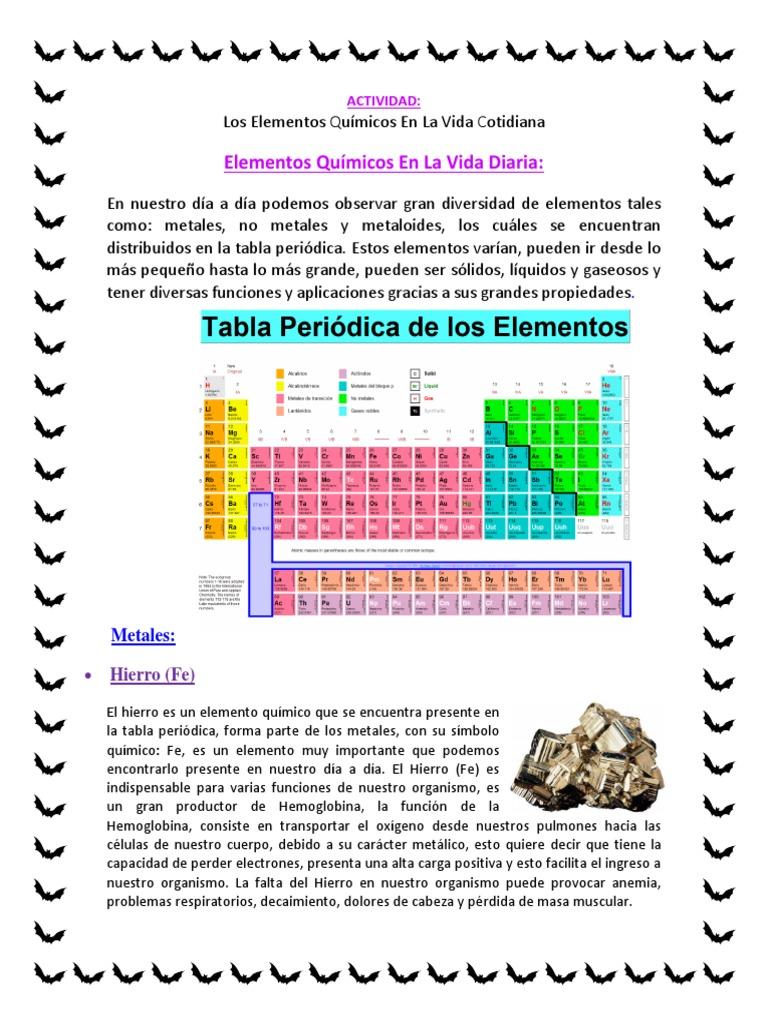 Tabla periodica metales liquidos images periodic table and tabla periodica de los elementos solidos choice image periodic tabla periodica de los elementos solidos images urtaz Choice Image