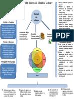 Calidad de software act2.pptx