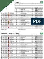 Alpentour Trophy 2017 - #1