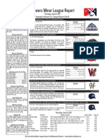 6.8.17 Brewers Minor League Report