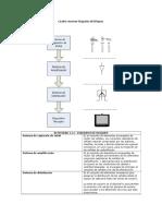 Cuadro Resumen ACTIVIDAD 331,332,333 Diagrama de Bloques
