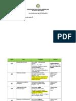 Cronograma de Actividades PsicopatologÃ-A Av. II