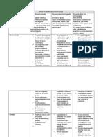 TIPOS DE ENTREVISTA PSICOLÓGICA - copia.docx