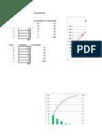 Graficos Control Estadc3adstico Calidad