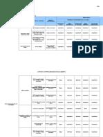 IPERC-izaje,Movilizacion y Descarga de Conteiner