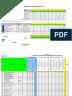 Plan Anual Capacitación de Consorcio Zanja