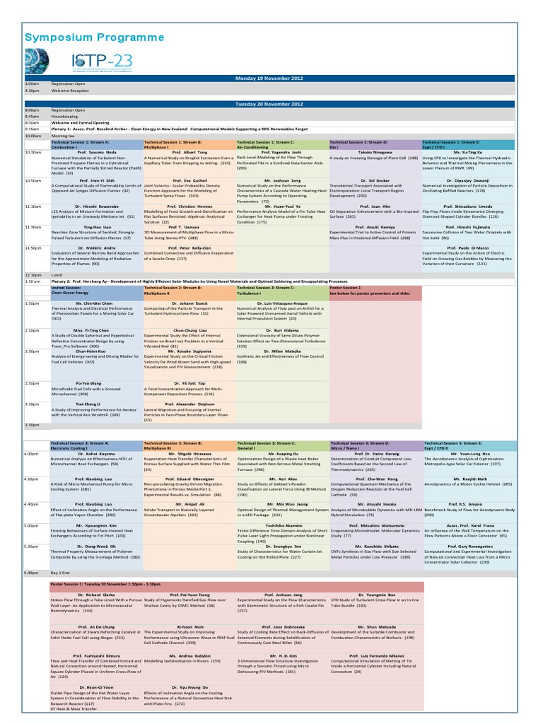ISTP 23 Programme   Heat Exchanger   Heat Transfer