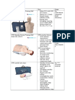 Produk CPR