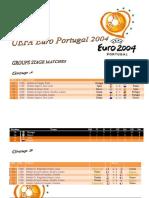Matches UEFA Euro 2004 Portugal