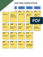 Tmp 29686 Maestria en Formulacion Gestion y Evaluacion de Proyectos 64261789