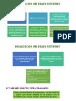 Localizacion Del Brazo Retentivo1