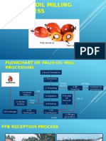 Palm Oil Mill Process