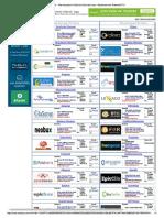Potential PTC.pdf