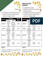TIPOLOGIA DE LOS CUATRO TEMPERAMENTOS ficha.docx