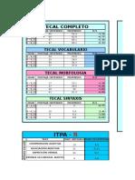 Tabla Promedio Tests