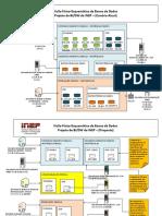 Visao Fisica BI DW - INEP.pdf