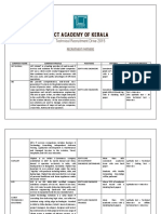ICTAK Recruitment Drive Participating Companies.pdf