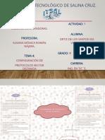 Tema4-Actividad1-MAPA CONCEPTUAL- Ortiz de los Santos Isis Virginia.pdf