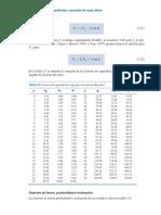 Tabla para Factor de Seguridad.pdf