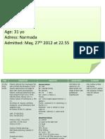 31-05-12 Fase Aktif Macet & HDK