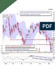 Colpal 14 Sep Cadle Pattern Comment Jg Chart