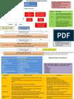 2017 JNC-8 guidelines algorithm.pdf