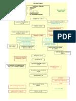 Civ Pro Map
