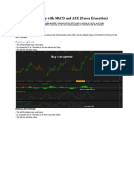 ''My Trading Strategy With MACD and ADX 21 5 2017