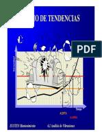 ESPECTROS DE VIBRACION.pdf