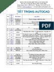 Lenh tat trong autocad.pdf