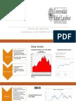 Indices Del Mercadov