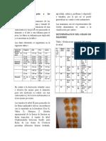 001 Informe Pruebas Fisicoquimicas