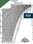 diagrama psicometrico.pdf